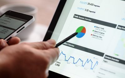 The top Best Strategies For Marketing